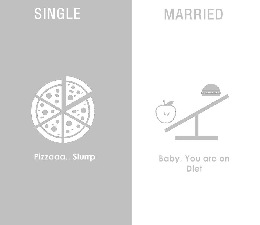 single a zadaný(1)