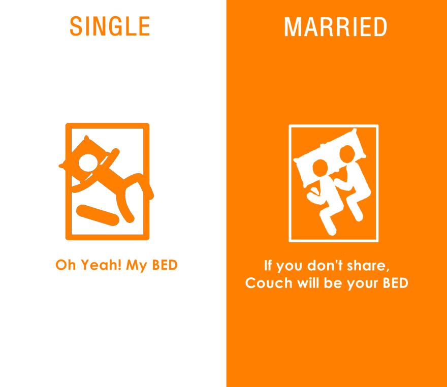 single a zadaný (7)