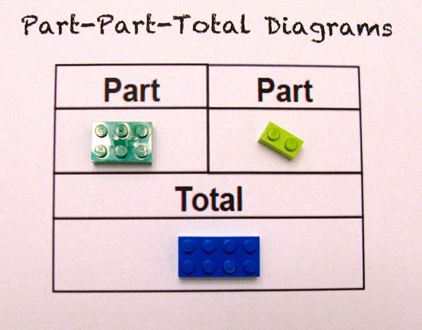 lego matematika (2)