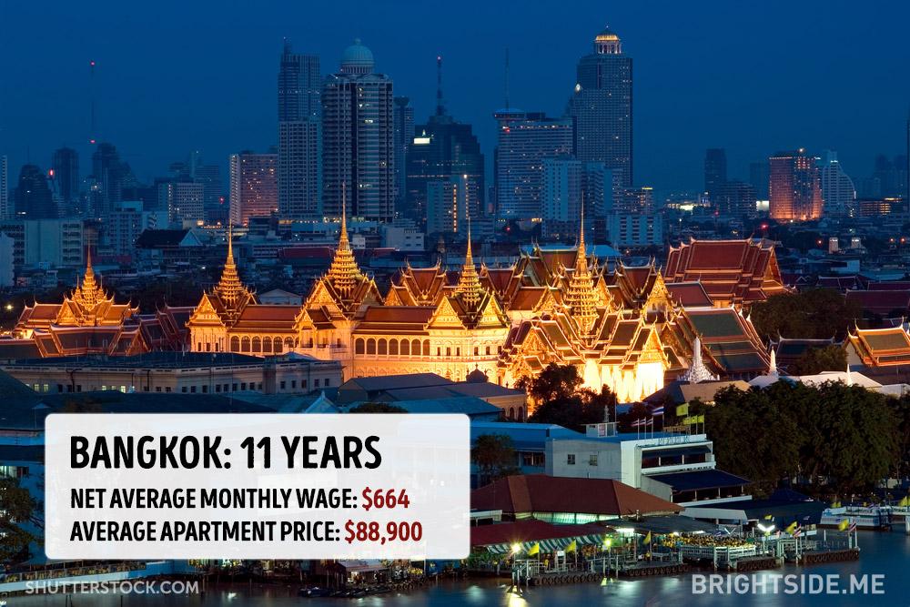 cena bytu v mestach (11)
