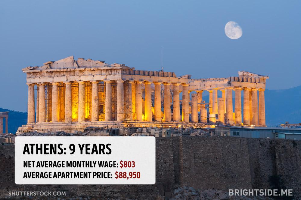 cena bytu v mestach (12)