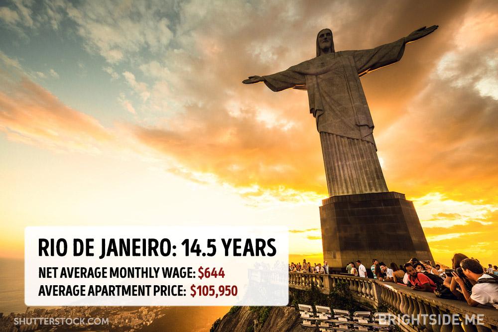 cena bytu v mestach (13)