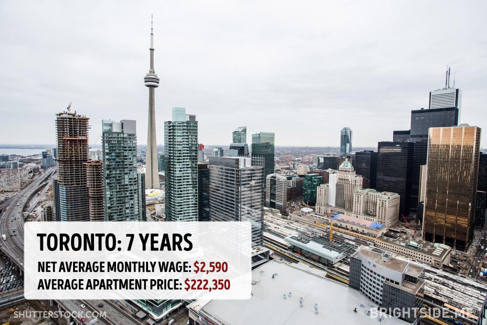 cena bytu v mestach (14)