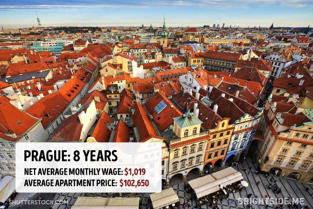 cena bytu v mestach (15)