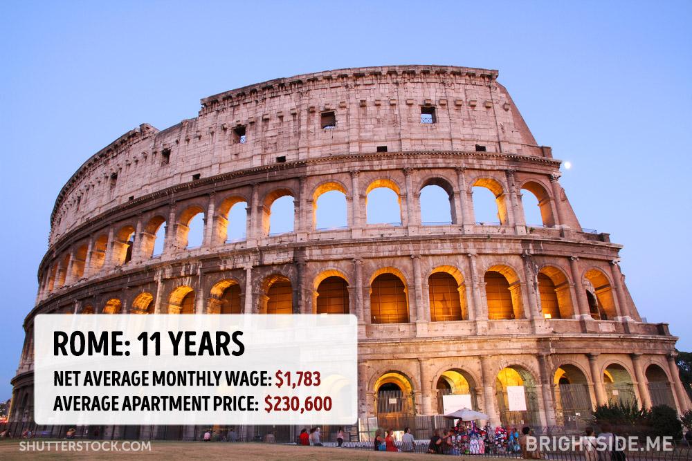 cena bytu v mestach (16)