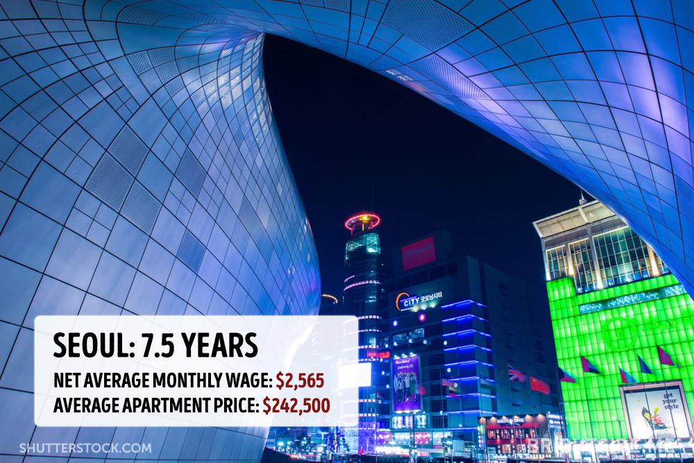 cena bytu v mestach (17)