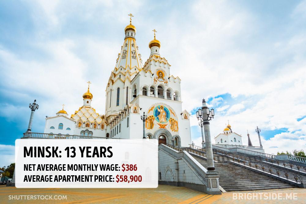 cena bytu v mestach (18)