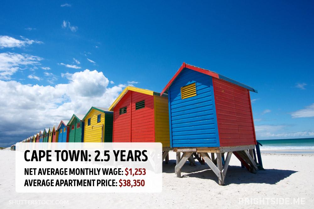cena bytu v mestach (19)