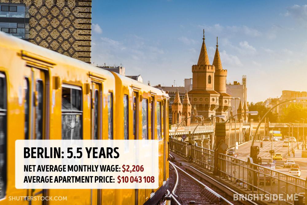 cena bytu v mestach (2)