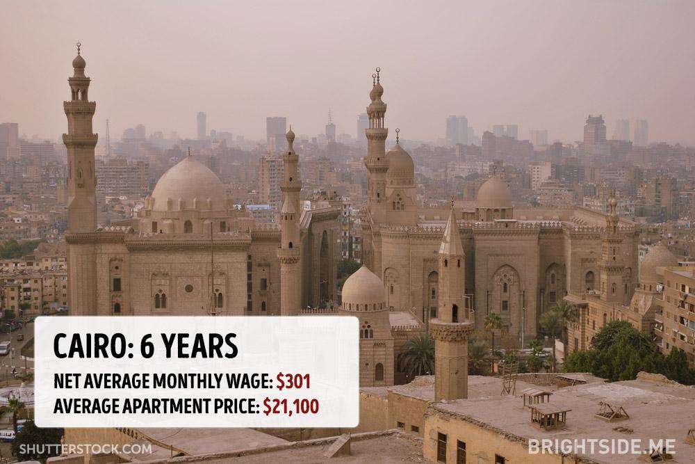 cena bytu v mestach (20)