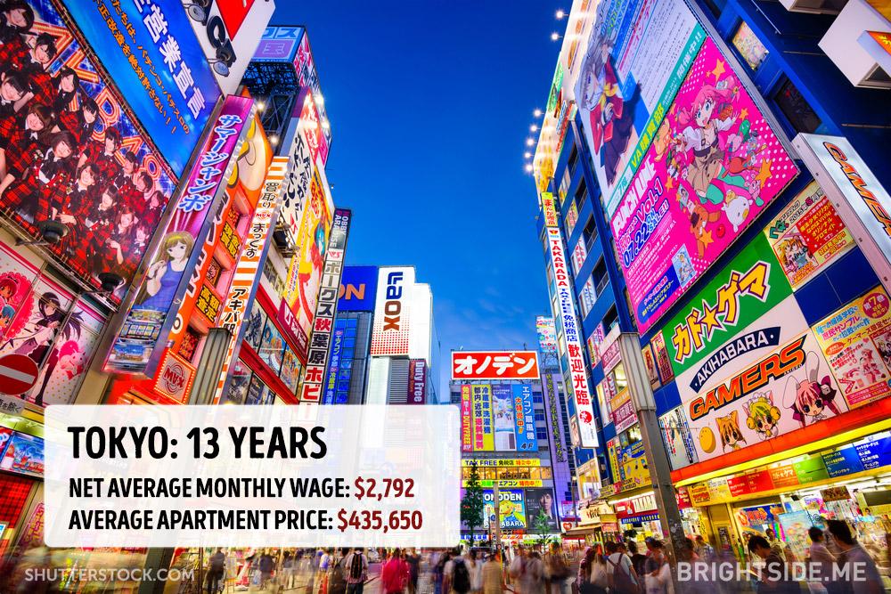 cena bytu v mestach (22)