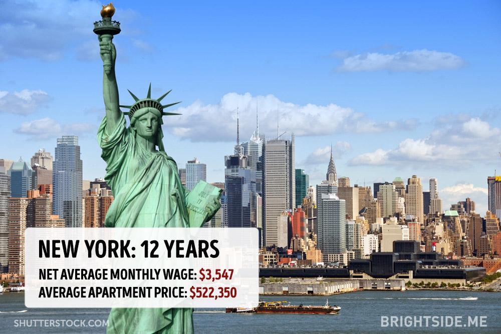 cena bytu v mestach (23)
