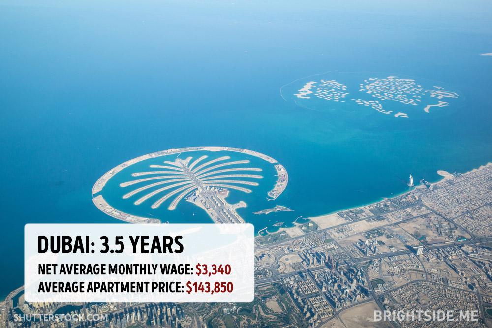 cena bytu v mestach (4)