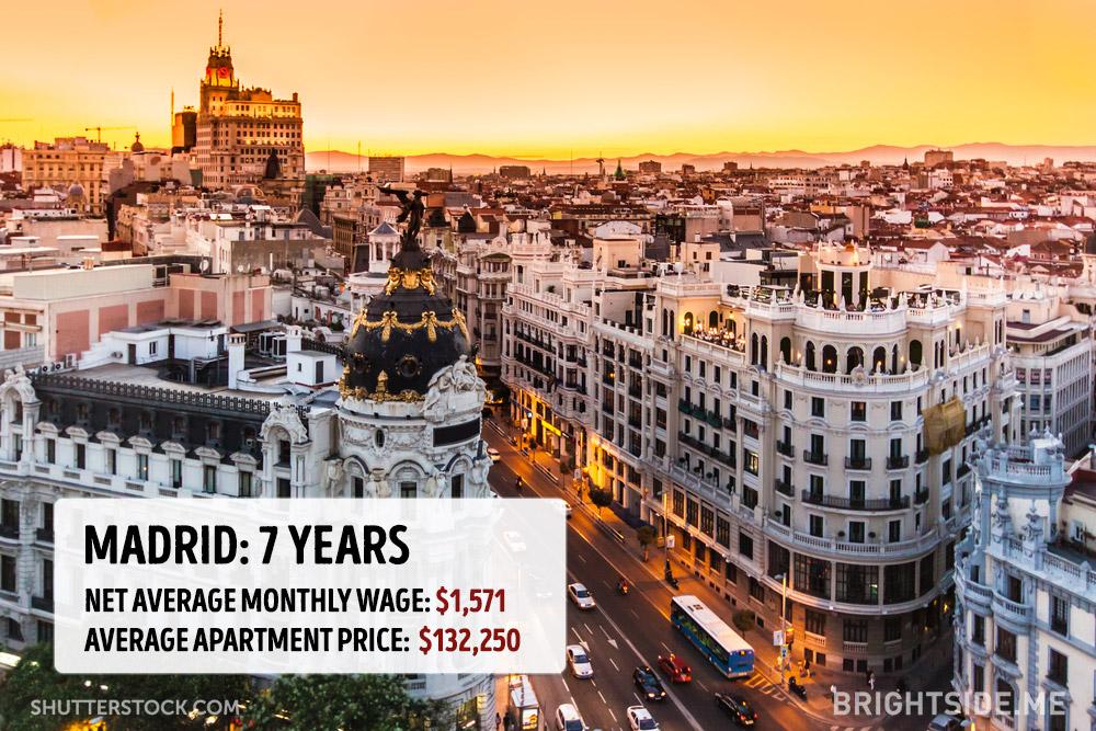 cena bytu v mestach (7)