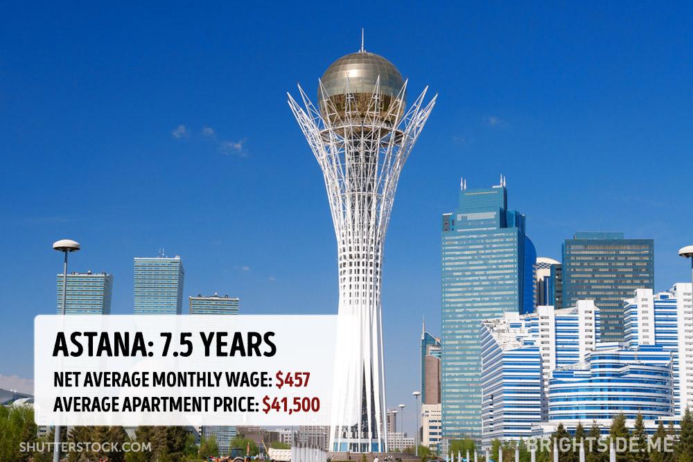 cena bytu v mestach (8)