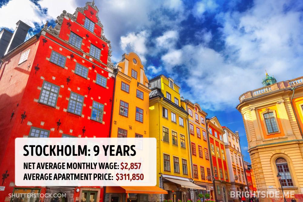 cena bytu v mestach (9)