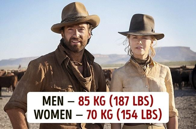 priemerná váha ľudí (10)