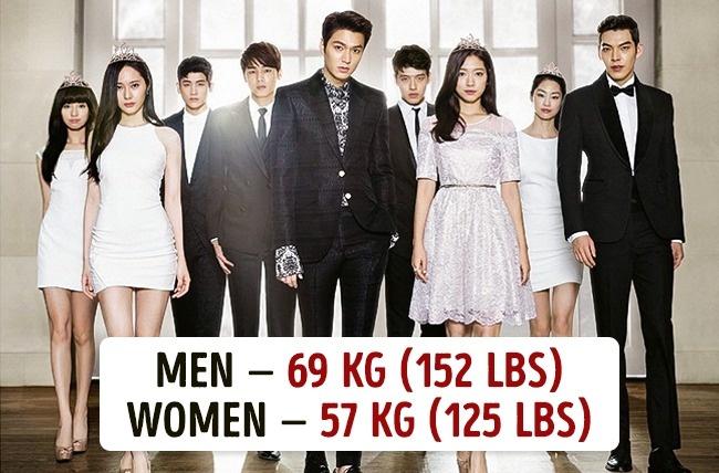 priemerná váha ľudí (14)