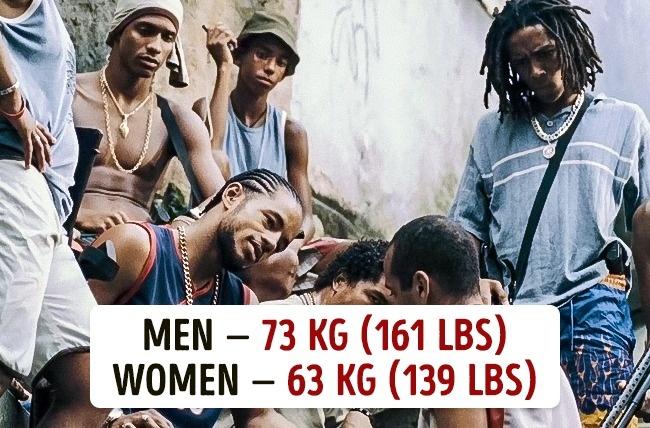 priemerná váha ľudí (6)